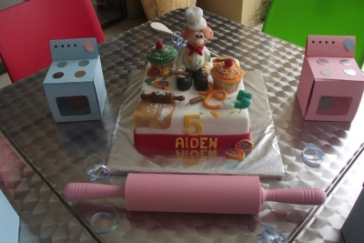 Aiden Kapp's Party